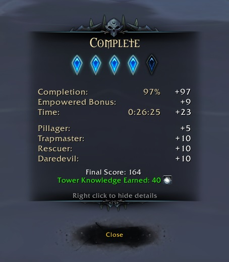 WoW Torghast Rating End