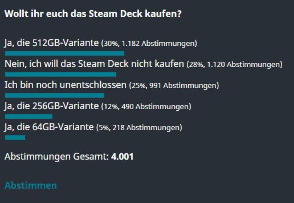 gamepro steam deck abstimmung