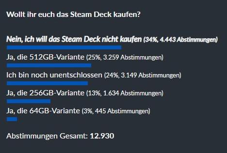 gamestar steam deck abstimmung