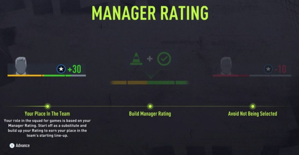 FIFA 22 Karriere Modus Rating