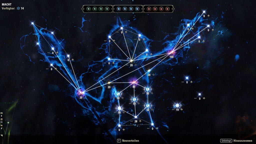 ESO - Macht