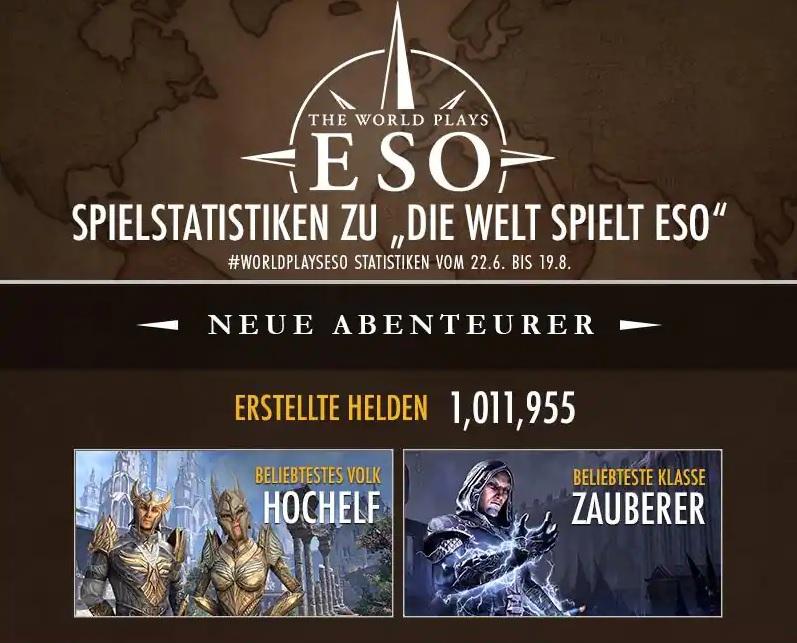 ESO Spieler-Statistik