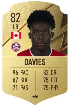 FIFA 22 Davies