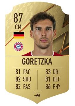 FIFA 22 Goretzka Leak