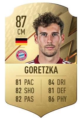 FIFA 22 Goretzka