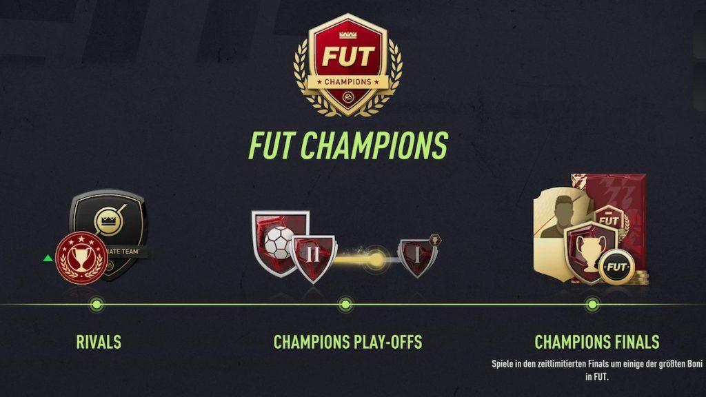 FIFA 22 Qualifikation