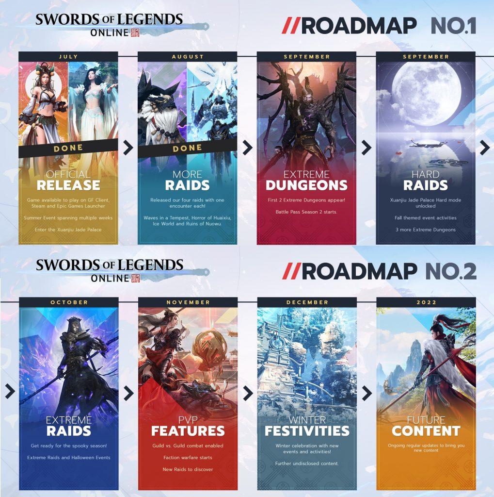 SOLO Roadmap