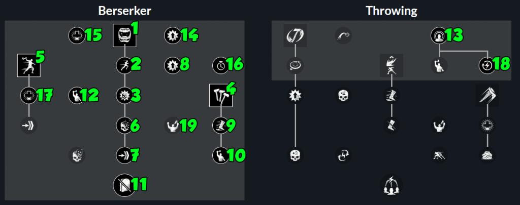New World Berserker Dungeon Build
