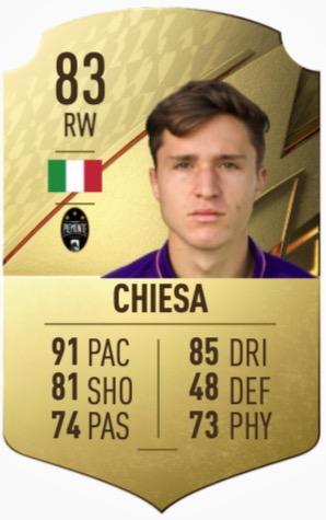 FIFA 22 Chiesa