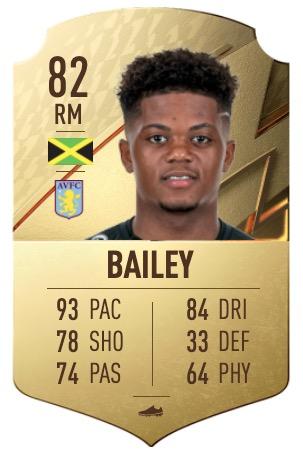 FIFA 22 Bailey