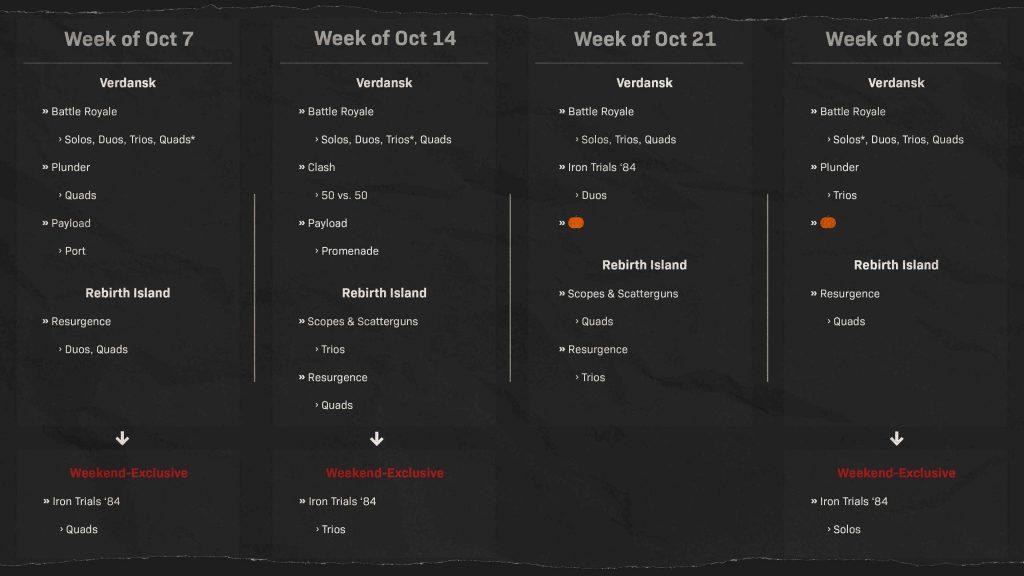 cod warzone season 6 playlisten oktober 2021